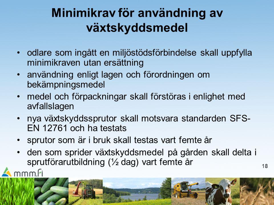 Minimikrav för användning av växtskyddsmedel