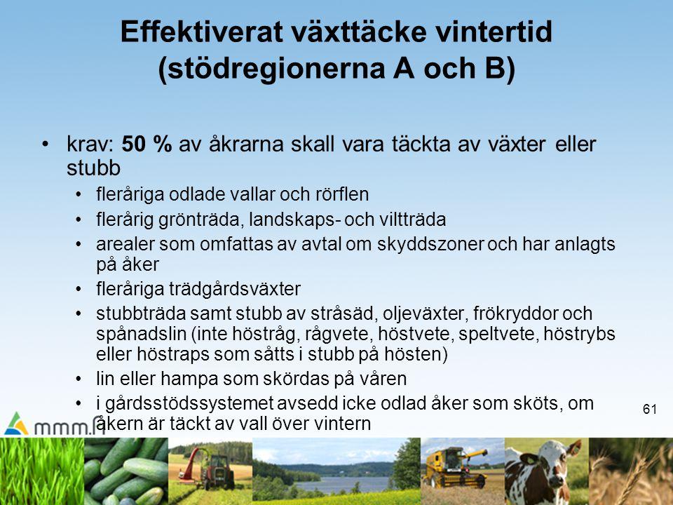 Effektiverat växttäcke vintertid (stödregionerna A och B)