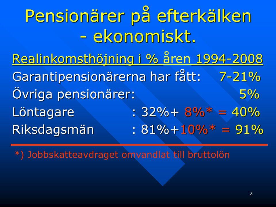 Pensionärer på efterkälken - ekonomiskt.