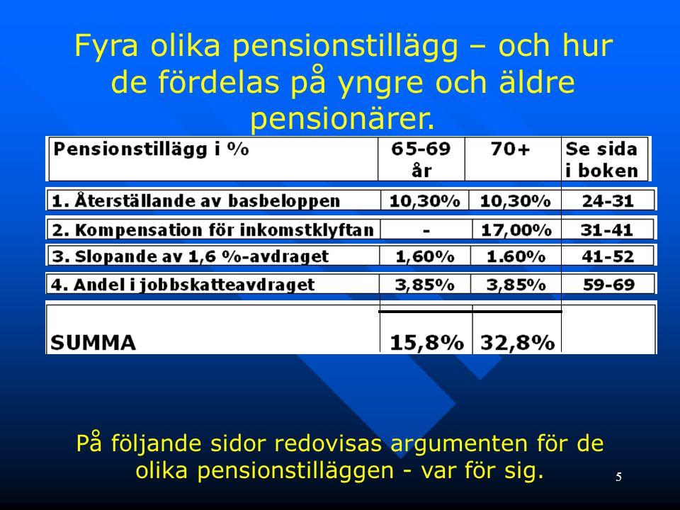 Fyra olika pensionstillägg – och hur de fördelas på yngre och äldre pensionärer.