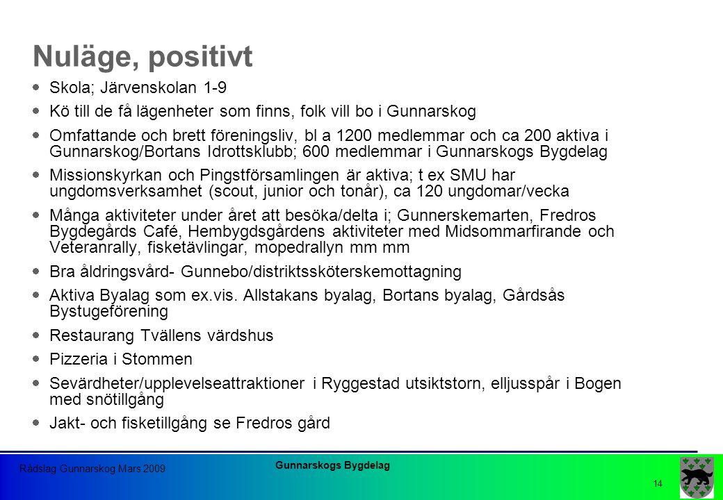 Nuläge, positivt Skola; Järvenskolan 1-9