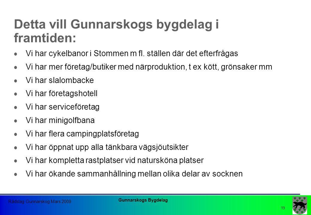 Detta vill Gunnarskogs bygdelag i framtiden: