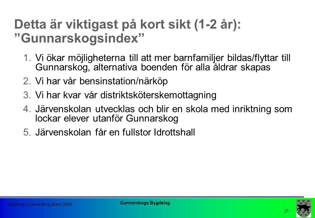 Detta är viktigast på kort sikt (1-2 år): Gunnarskogsindex