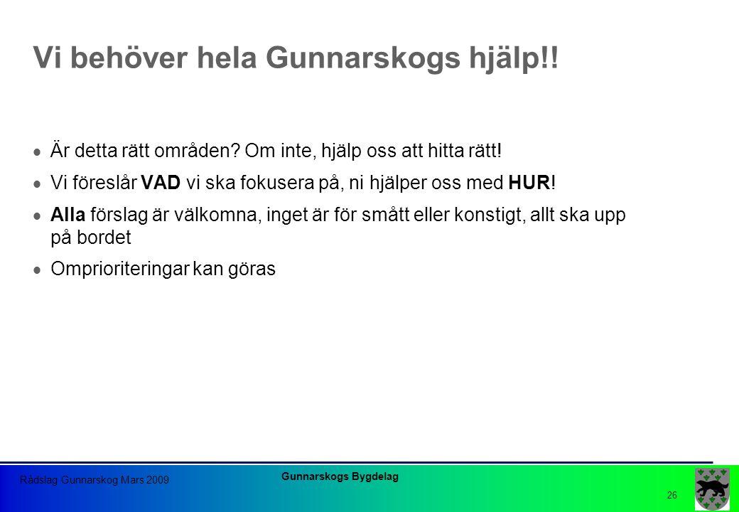 Vi behöver hela Gunnarskogs hjälp!!