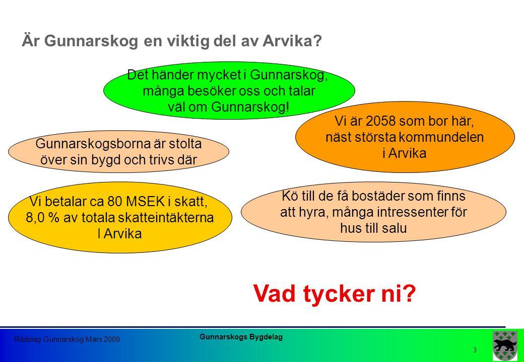 Vad tycker ni Är Gunnarskog en viktig del av Arvika