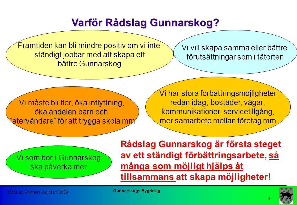Varför Rådslag Gunnarskog