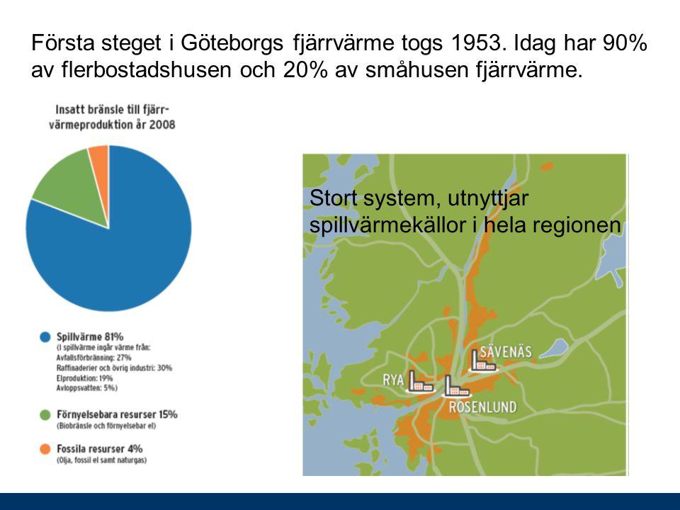 Stort system, utnyttjar spillvärmekällor i hela regionen