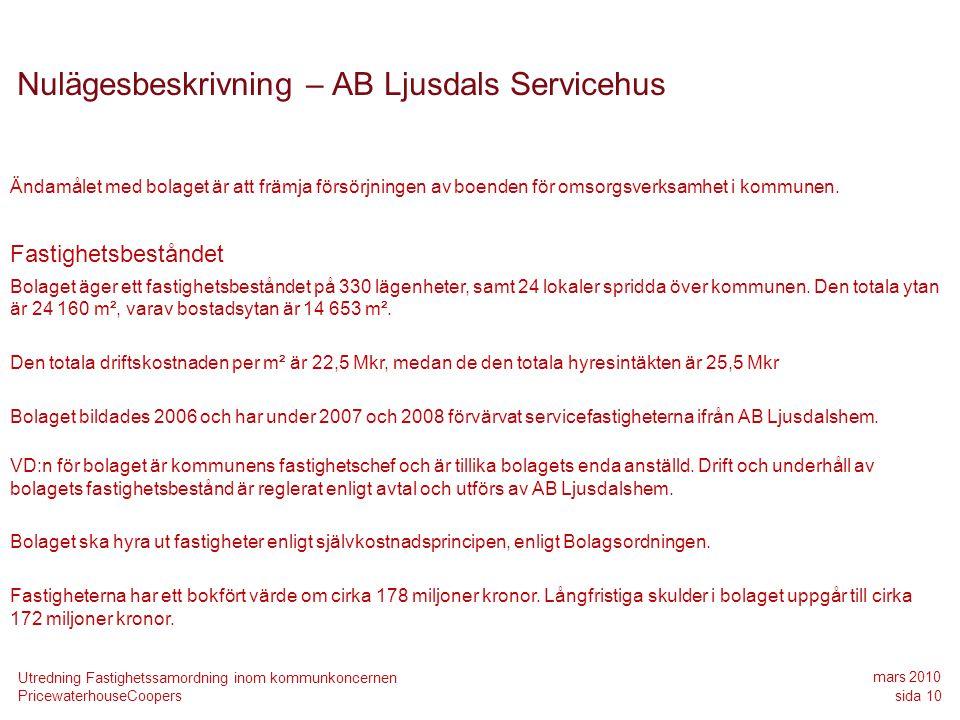 Nulägesbeskrivning – AB Ljusdals Servicehus