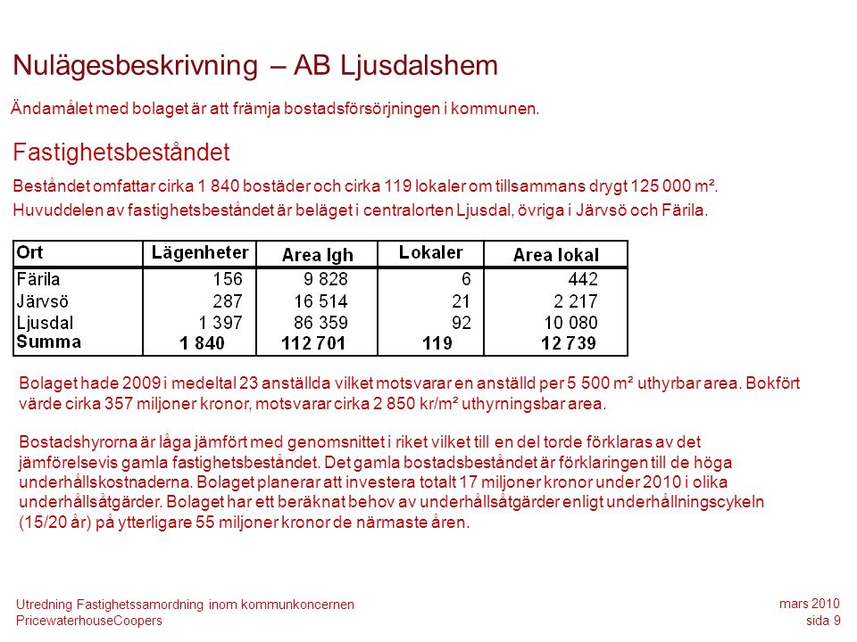 Nulägesbeskrivning – AB Ljusdalshem