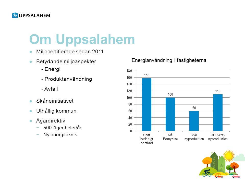 Om Uppsalahem Miljöcertifierade sedan 2011 Betydande miljöaspekter