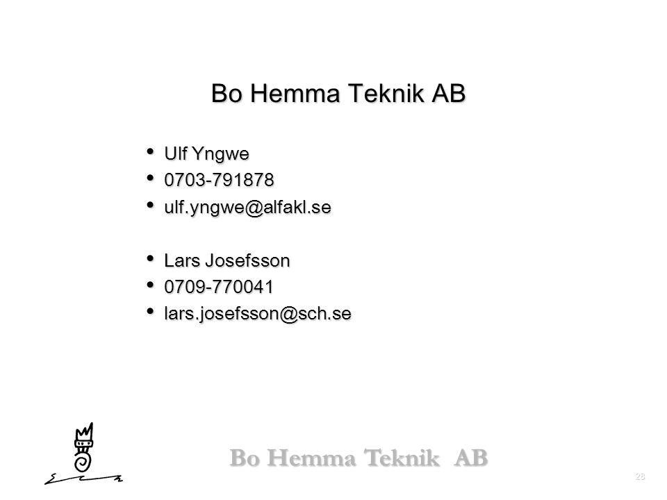 Bo Hemma Teknik AB Ulf Yngwe 0703-791878 ulf.yngwe@alfakl.se