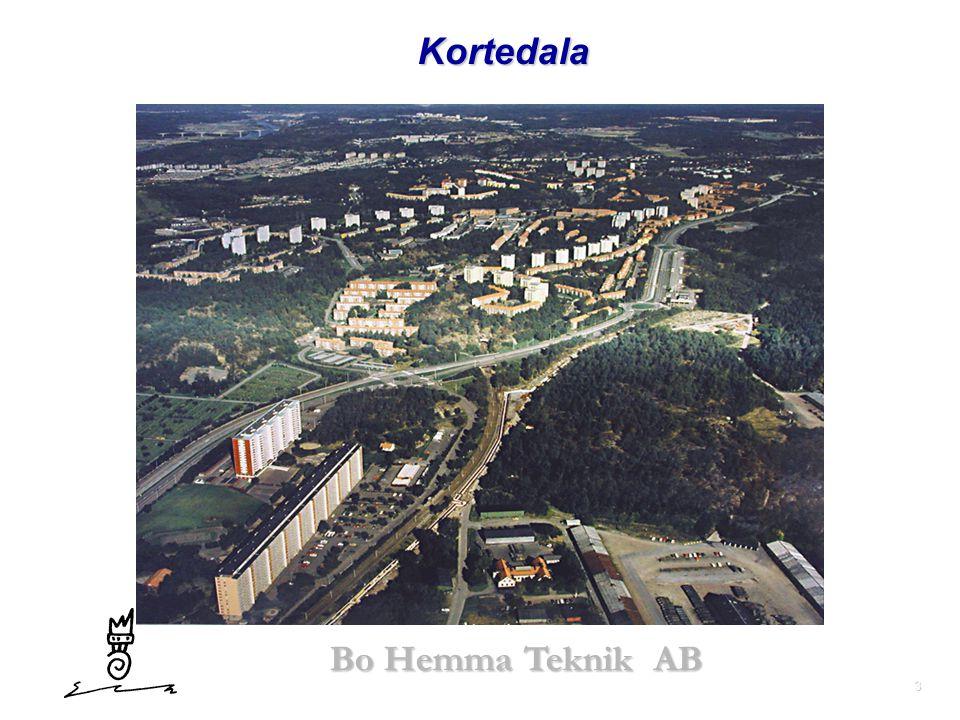 Kortedala Ligger i nordöstra Göteborg