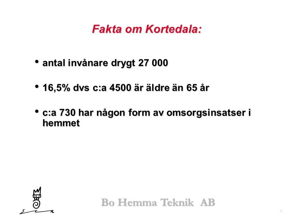 Fakta om Kortedala: antal invånare drygt 27 000