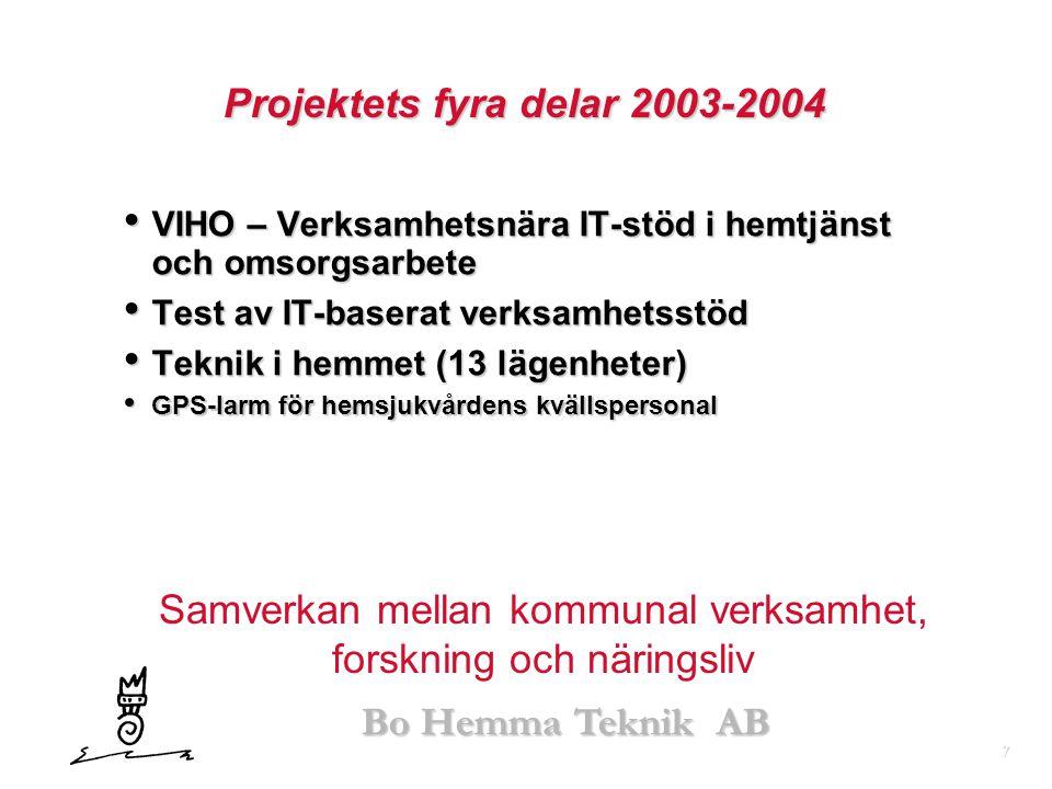 Projektets fyra delar 2003-2004