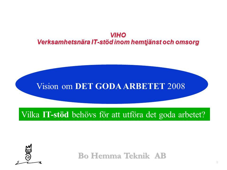 VIHO Verksamhetsnära IT-stöd inom hemtjänst och omsorg