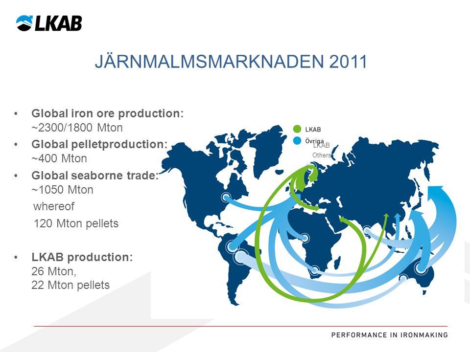 Järnmalmsmarknaden 2011 Global iron ore production: ~2300/1800 Mton
