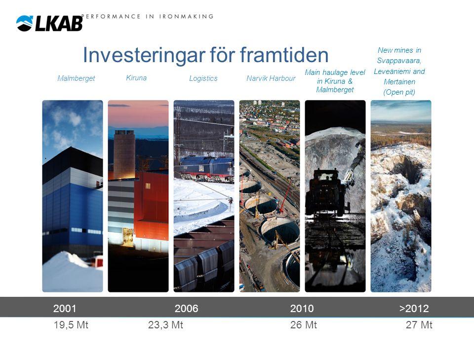 Main haulage level in Kiruna & Malmberget
