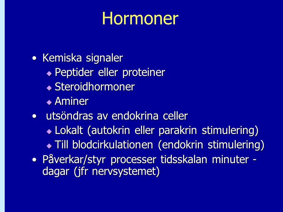 Hormoner Kemiska signaler Peptider eller proteiner Steroidhormoner