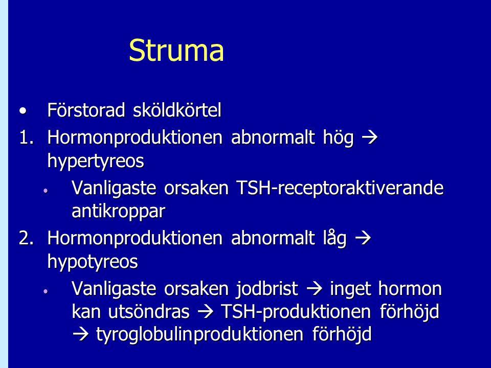 Struma Förstorad sköldkörtel