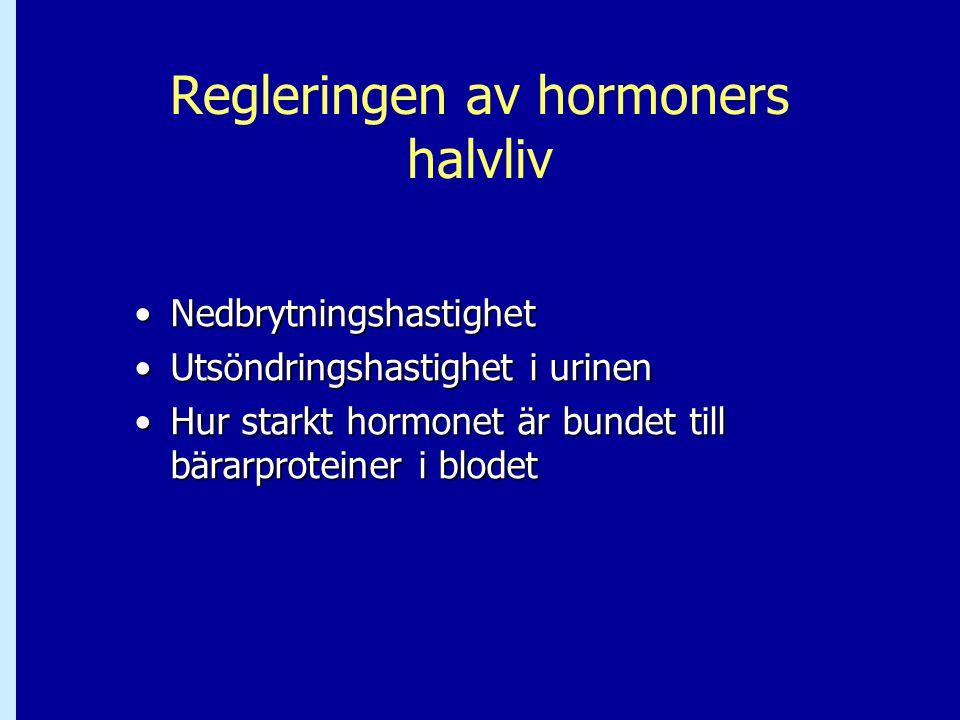 Regleringen av hormoners halvliv