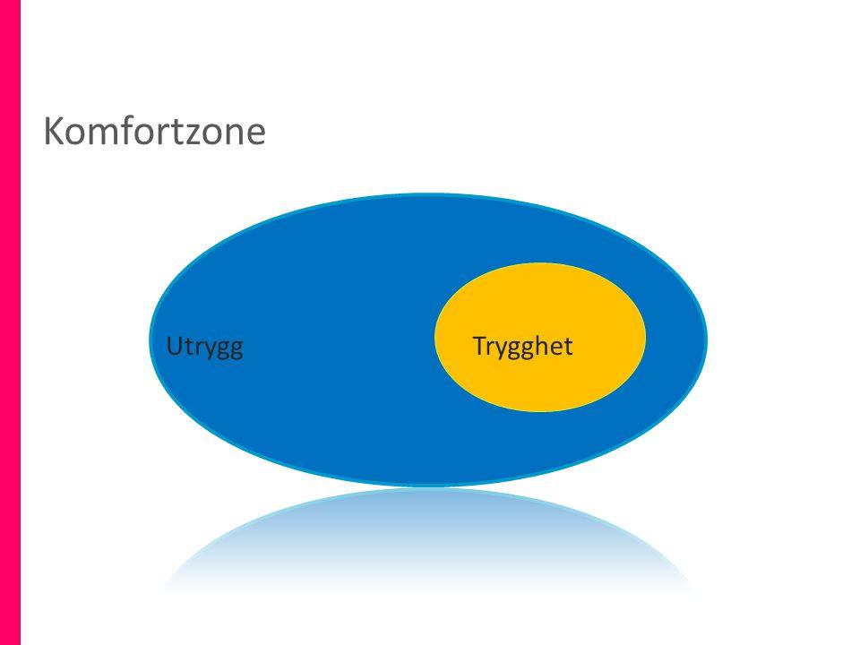 Komfortzone Utrygg Trygghet