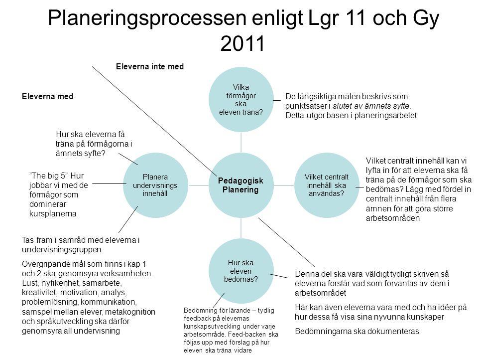 Planeringsprocessen enligt Lgr 11 och Gy 2011
