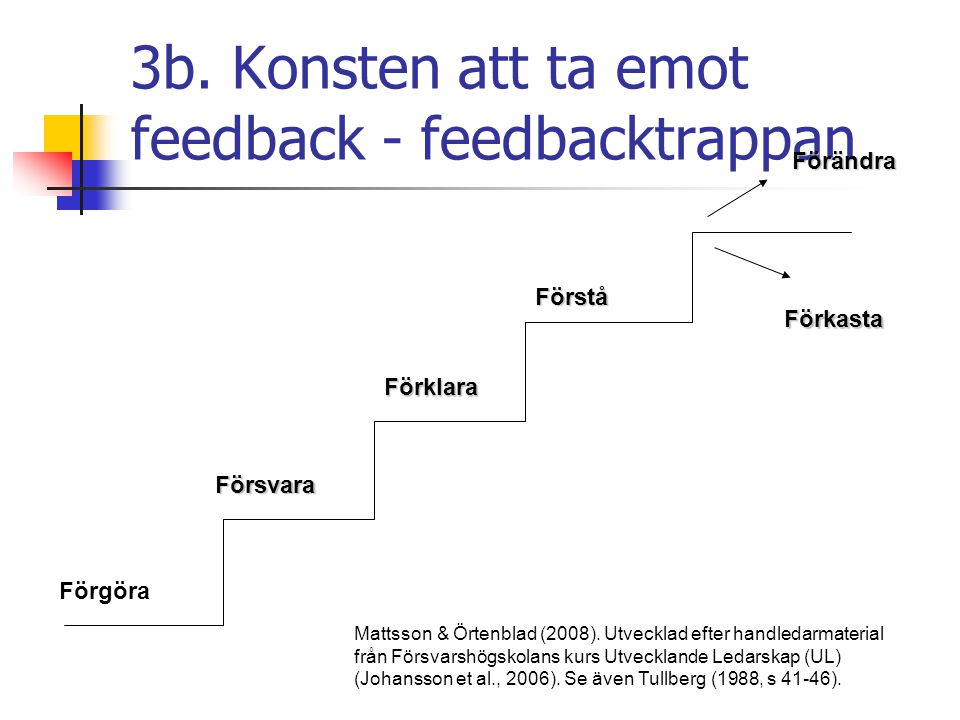 3b. Konsten att ta emot feedback - feedbacktrappan