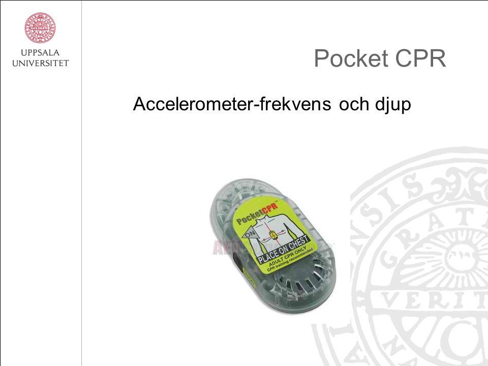 Accelerometer-frekvens och djup