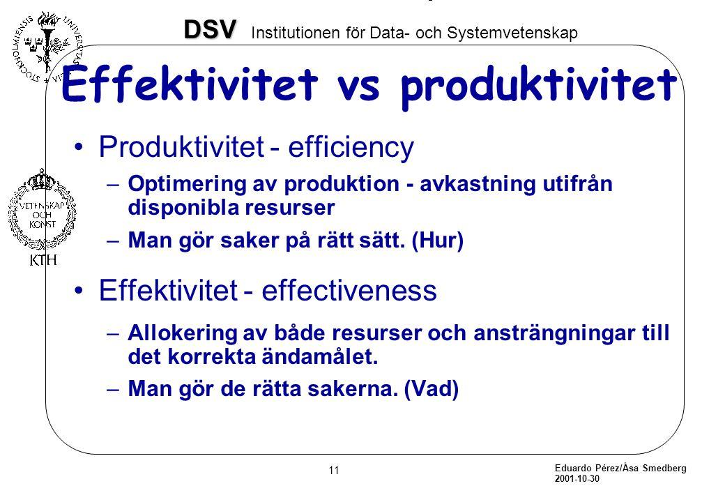 Effektivitet vs produktivitet