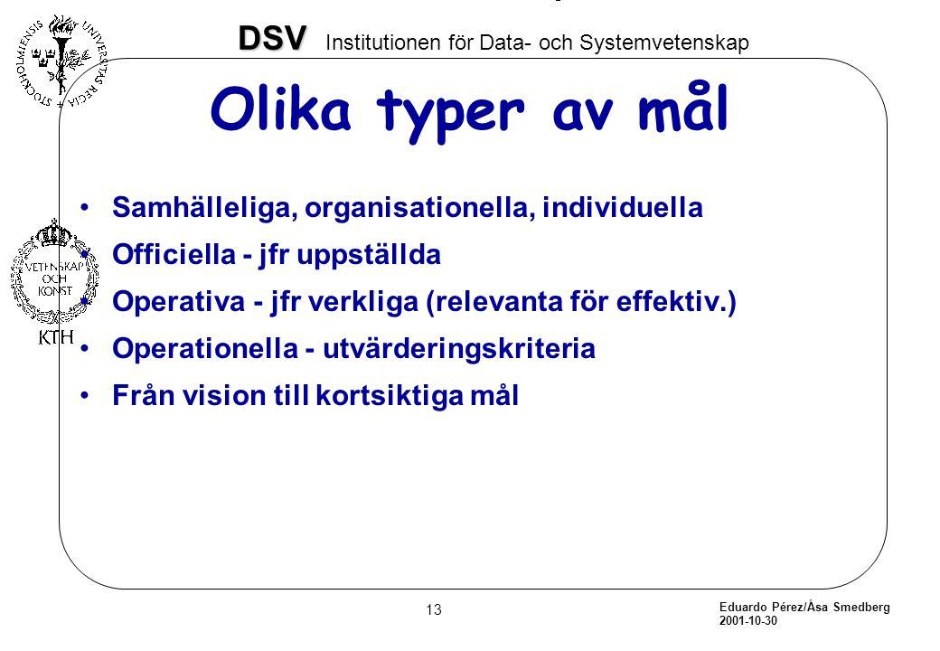 Olika typer av mål Samhälleliga, organisationella, individuella