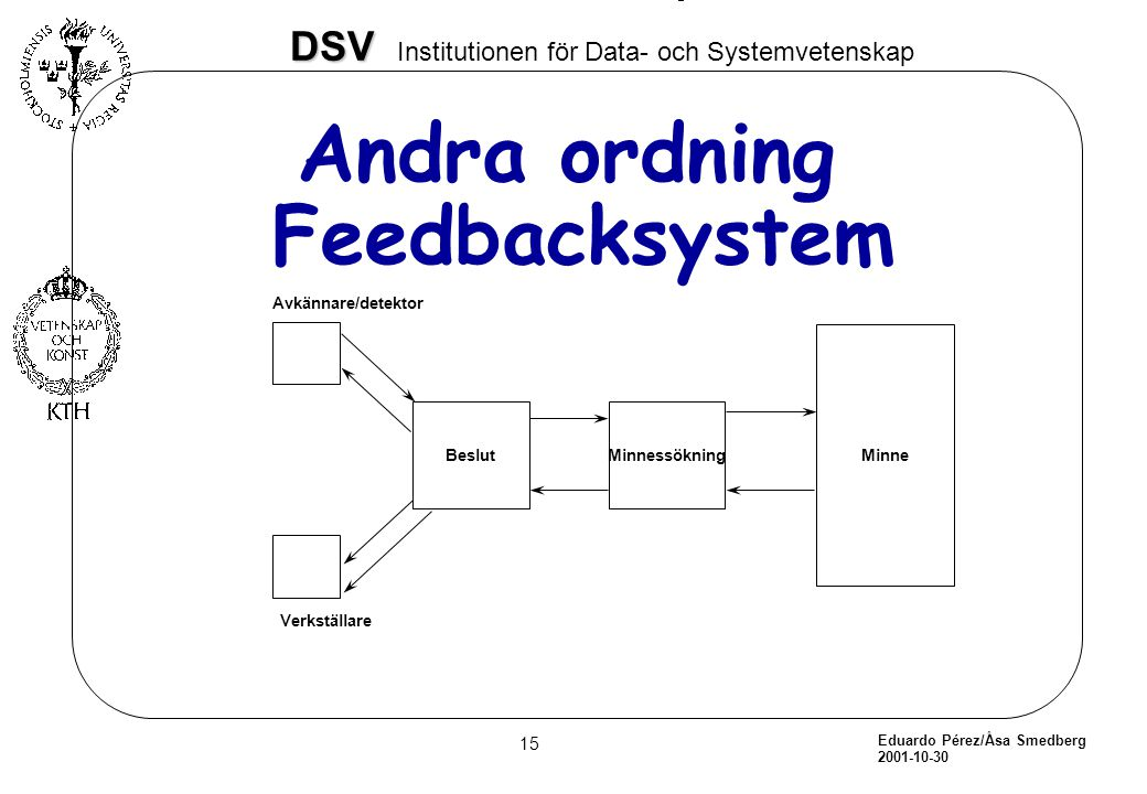 Andra ordning Feedbacksystem