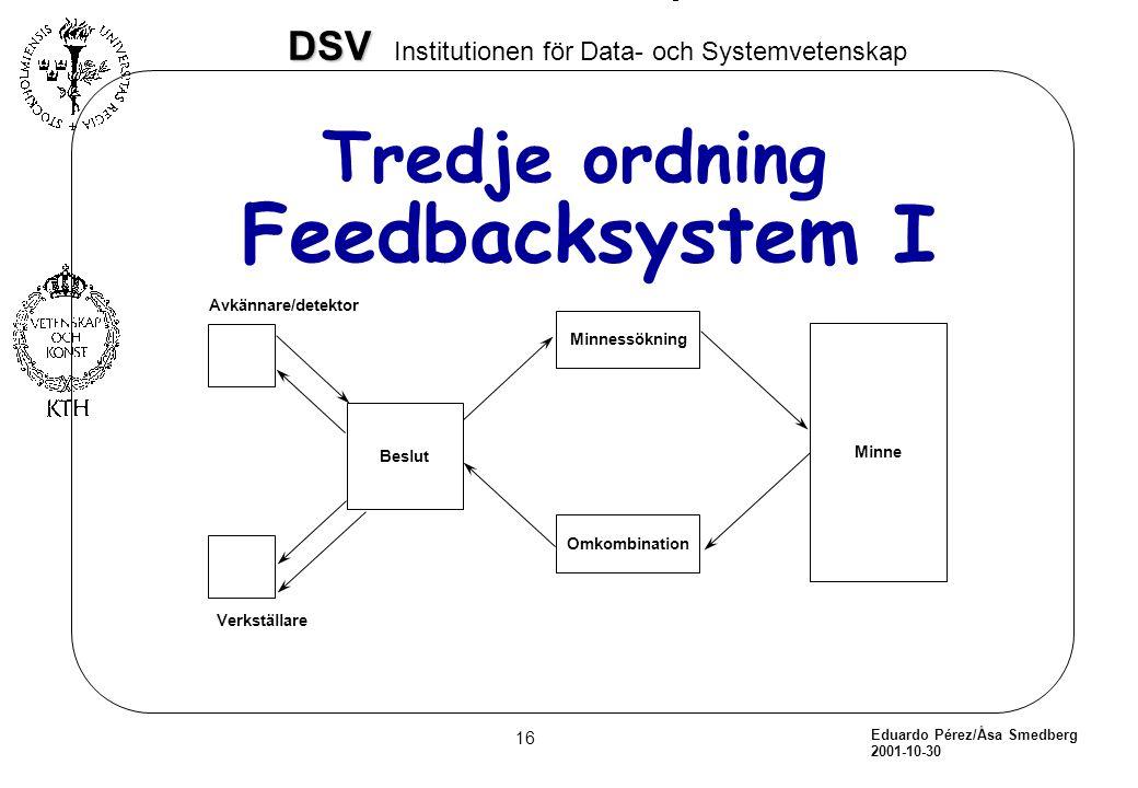 Tredje ordning Feedbacksystem I