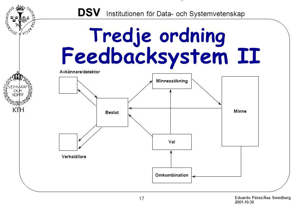 Tredje ordning Feedbacksystem II