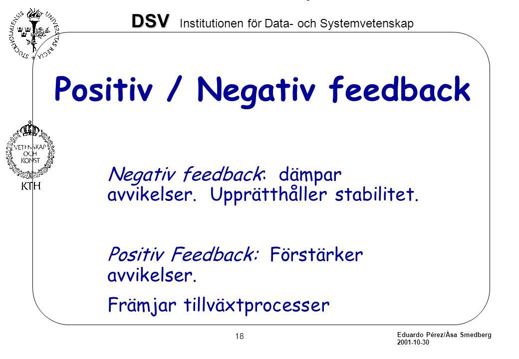 Positiv / Negativ feedback