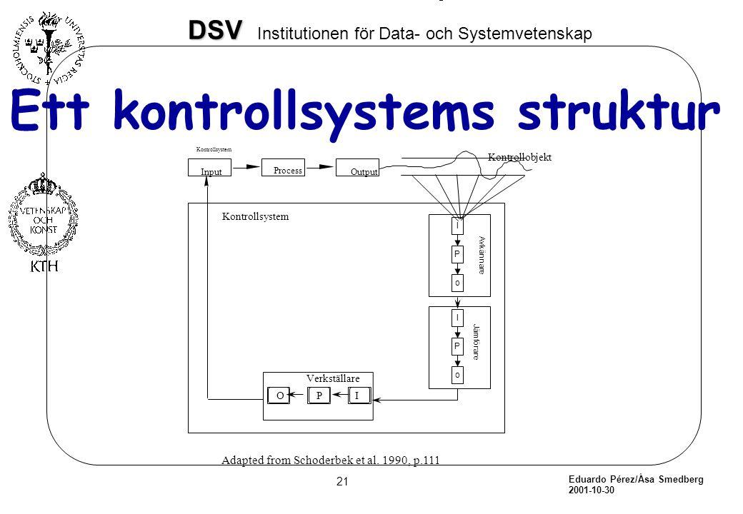 Ett kontrollsystems struktur