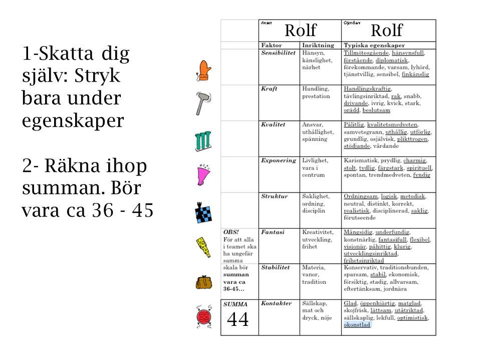 Rolf Rolf. 1-Skatta dig själv: Stryk bara under egenskaper 2- Räkna ihop summan. Bör vara ca 36 - 45.