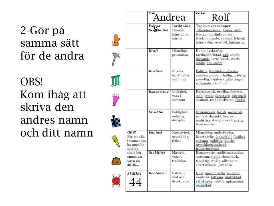 Andreas Rolf. 2-Gör på samma sätt för de andra OBS! Kom ihåg att skriva den andres namn och ditt namn.