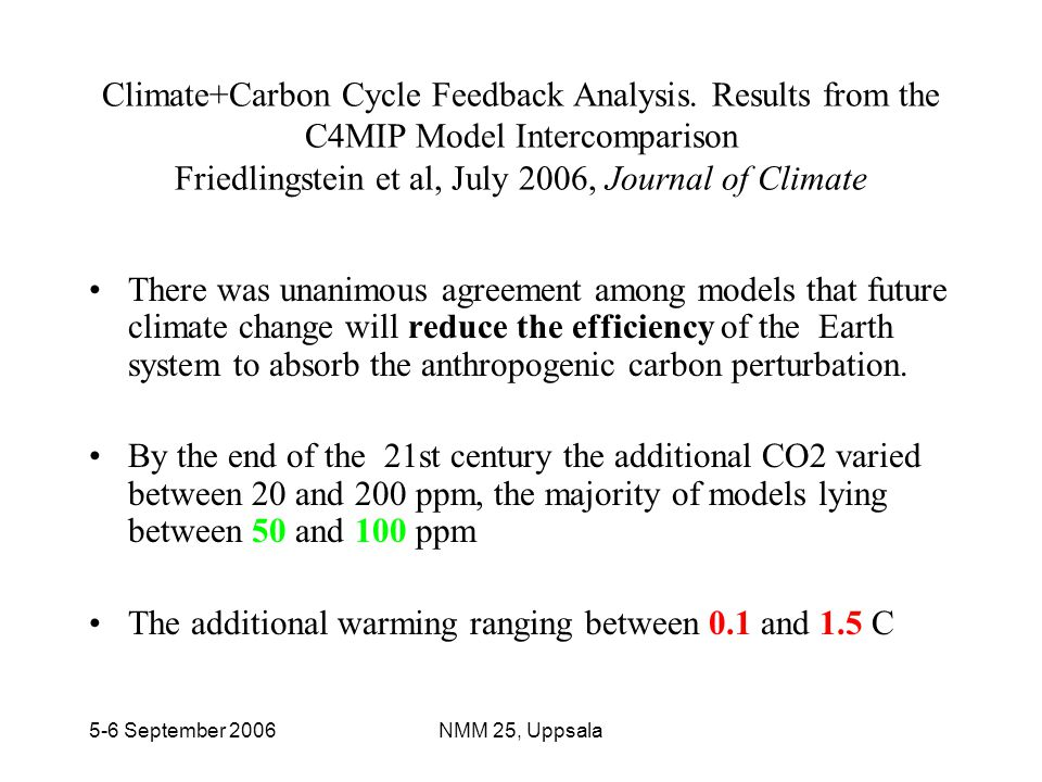 The additional warming ranging between 0.1 and 1.5 C