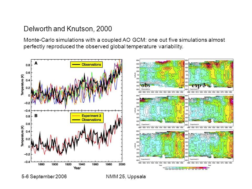 Delworth and Knutson, 2000 obs exp 3