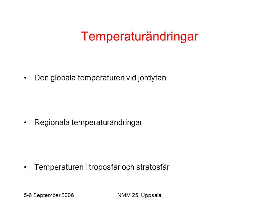 Temperaturändringar Den globala temperaturen vid jordytan