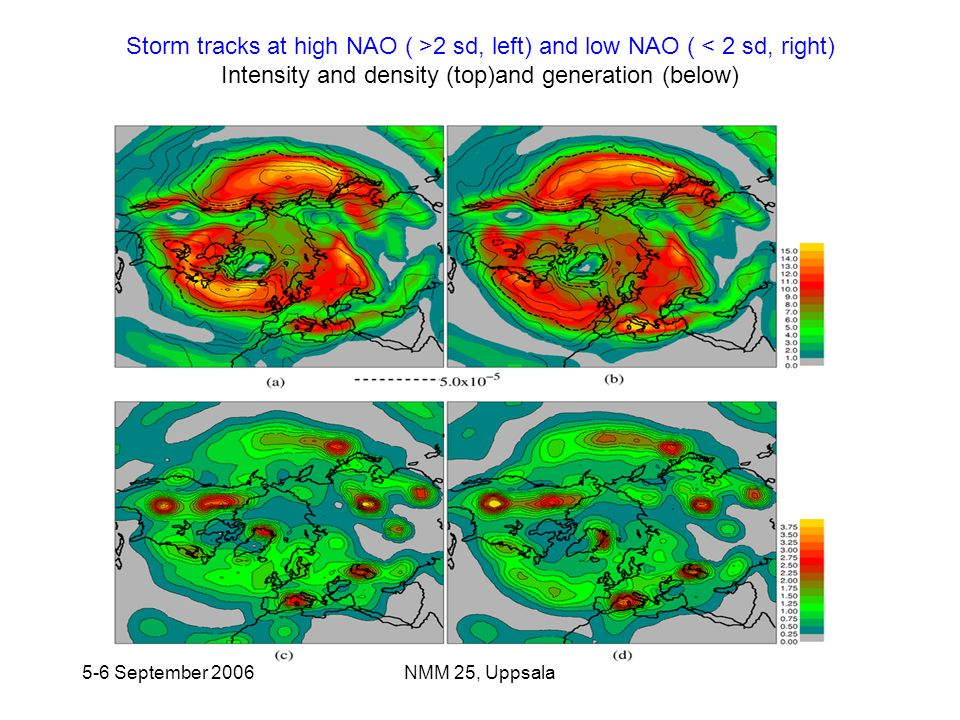 Storm tracks at high NAO ( >2 sd, left) and low NAO ( < 2 sd, right) Intensity and density (top)and generation (below)