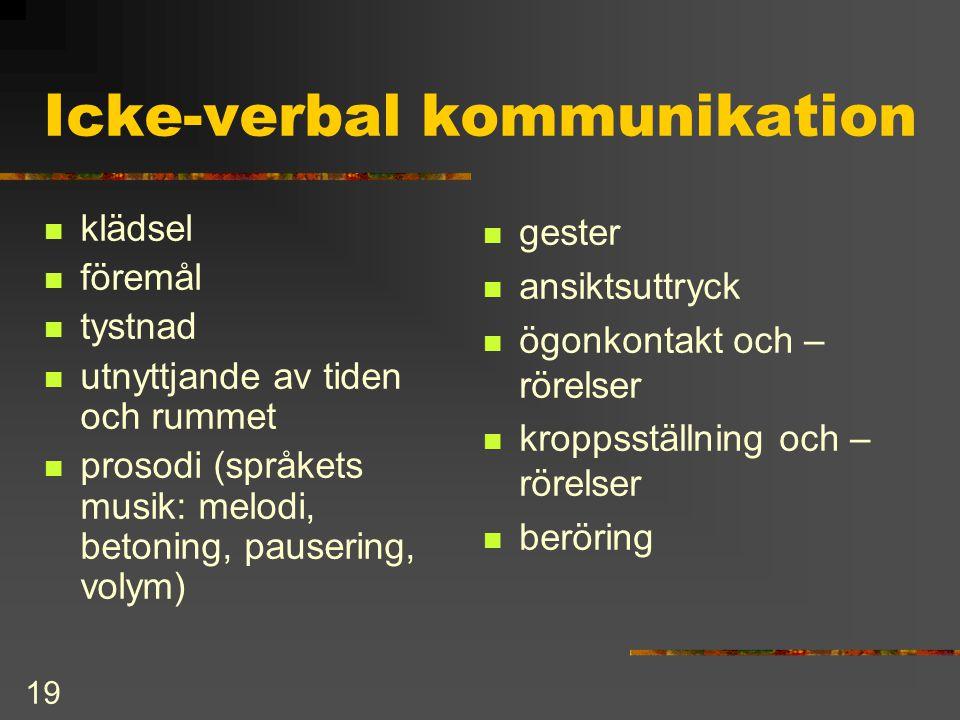Icke-verbal kommunikation