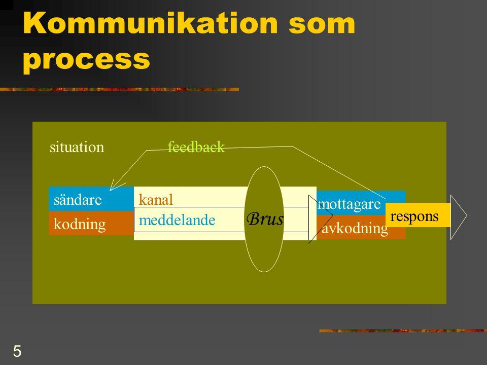 Kommunikation som process