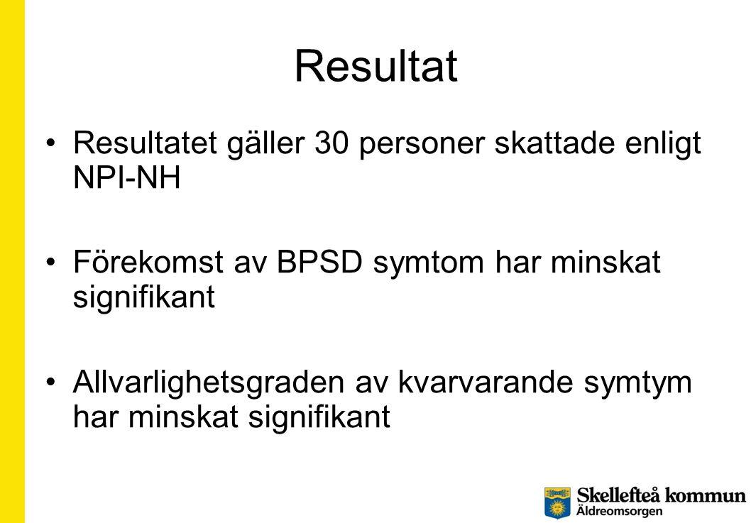 Resultat Resultatet gäller 30 personer skattade enligt NPI-NH