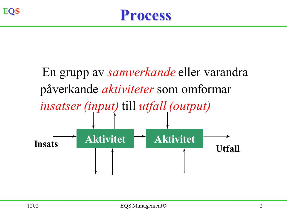 Process En grupp av samverkande eller varandra påverkande aktiviteter som omformar insatser (input) till utfall (output)
