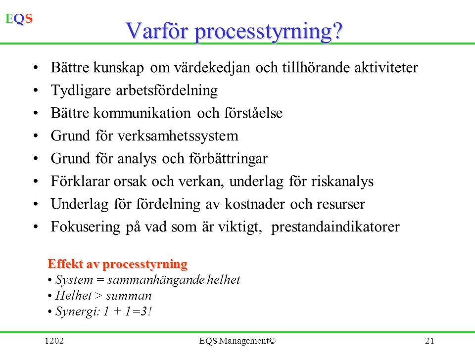 Varför processtyrning