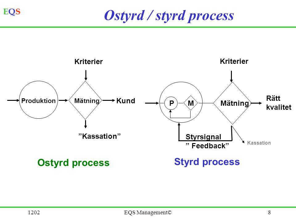 Ostyrd / styrd process Ostyrd process Styrd process Kriterier