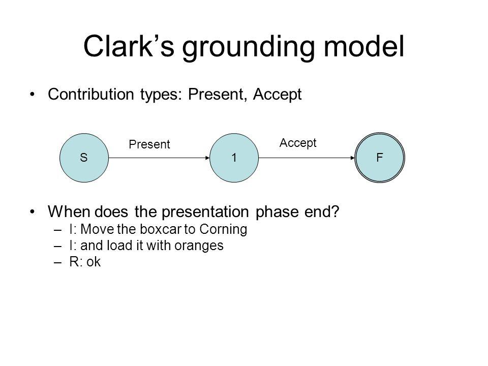 Clark's grounding model