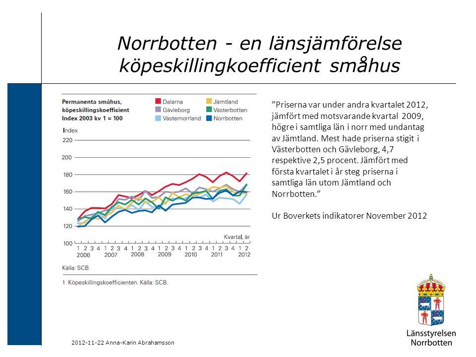 Norrbotten - en länsjämförelse köpeskillingkoefficient småhus