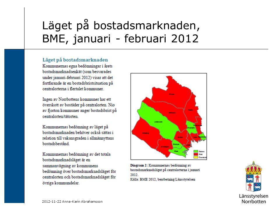 Läget på bostadsmarknaden, BME, januari - februari 2012